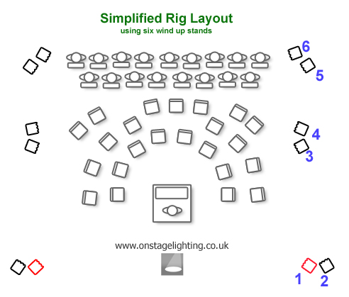 Orchestra Lighting Rig Layout